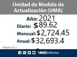 UMA 2021